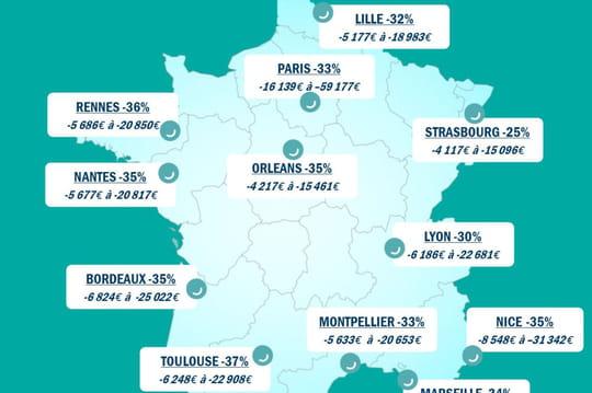 Immobilier : les grandes villes où il est de plus en plus intéressant d'acheter