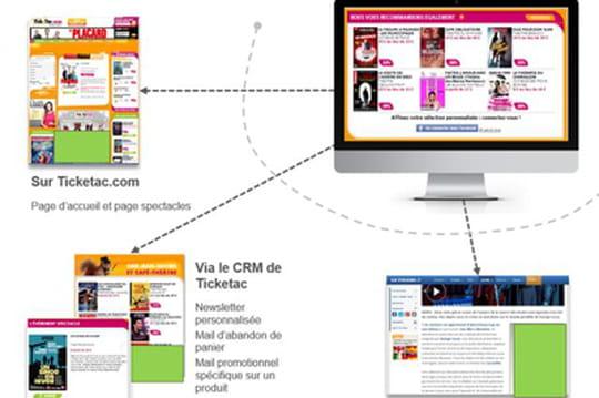 Lefigaro.fr : vers des synergies avec les activités d'e-commerce du groupe