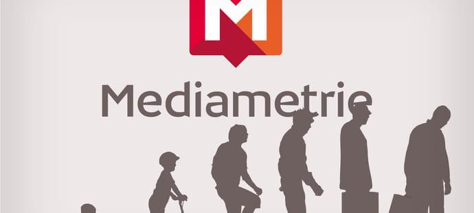 Profil Médiamétrie: les sites préférés des cyberacheteurs