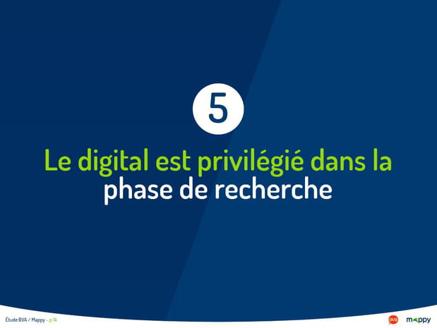 Le digital est privilégié dans la phase de recherche