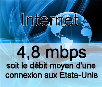 le débit moyen d'une ligne internet constaté aux etats-unis