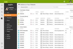 Zendesk, le service client à 360°