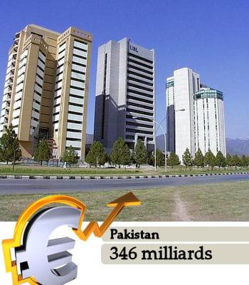 le pakistanest le 27e pays le plus riche du monde.