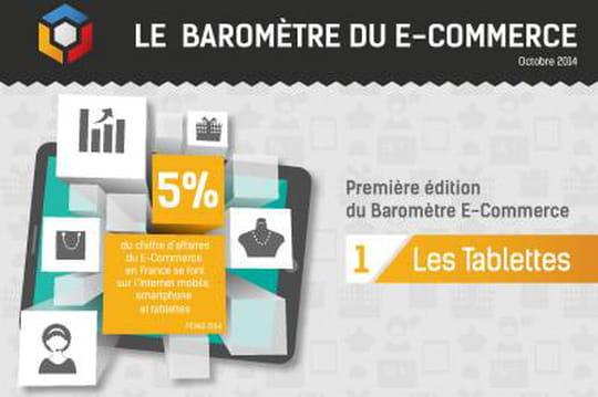 Infographie : Baromètre du e-commerce sur tablette