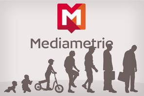 Profil Médiamétrie: les sites préférés des accros aux réseaux sociaux