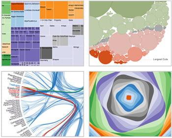 des exemples dedata visualisation.
