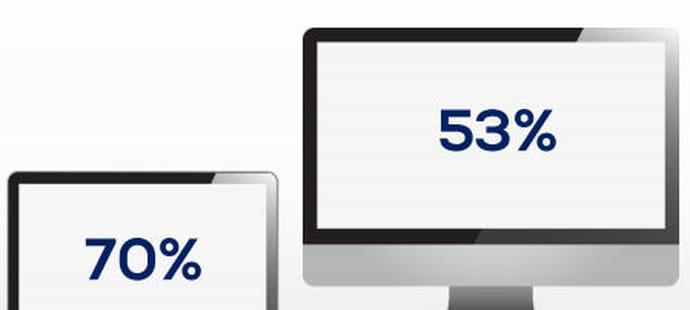 Plus d'un internaute français sur trois utilise un adblocker