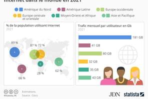 Infographie: l'Amérique du Nord, plus grosse consommatrice d'Internet au monde en 2021