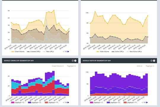 SEO: Botify lève le voile sur son nouvel analyseur de log