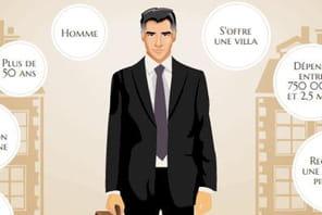 Immobilier de prestige : qui achète des biens de luxe?