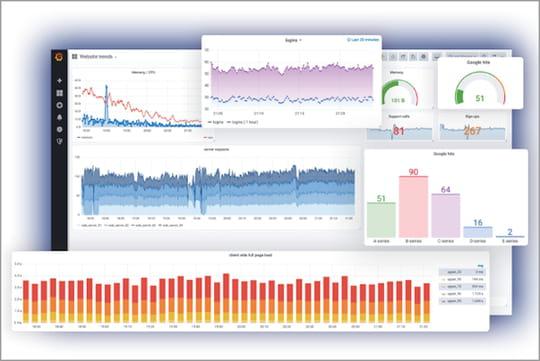 Grafana: la data visualisation du monitoring IT open source (gratuit)