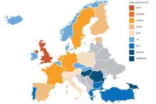 Le marché européen du crowdfunding dépasserait 7milliards d'euros en 2015