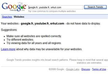 google trends ne fournit pas de données pour ses propres sites