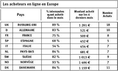 source : eiaa - europe interactive international association, 2007