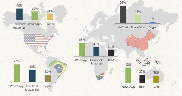 whatsapp monde