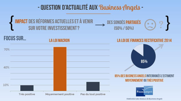 business angels03