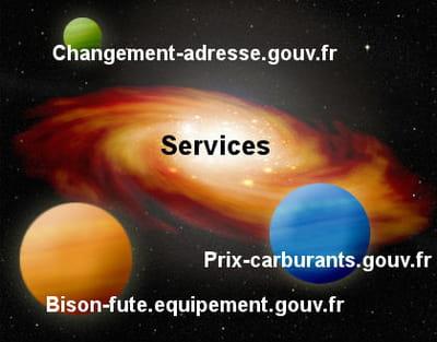 la galaxie web des services du gouvernement.
