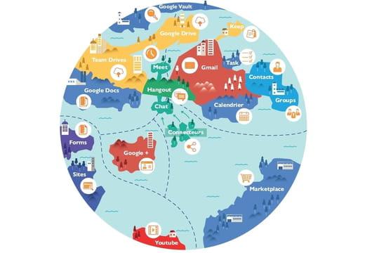 Collaboratif: les poids lourds Office 365et G Suite face aux outsiders