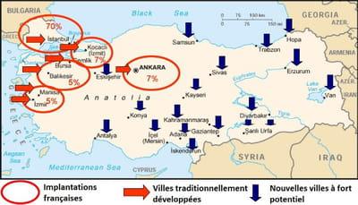 evolution de l'implantation française en turquie