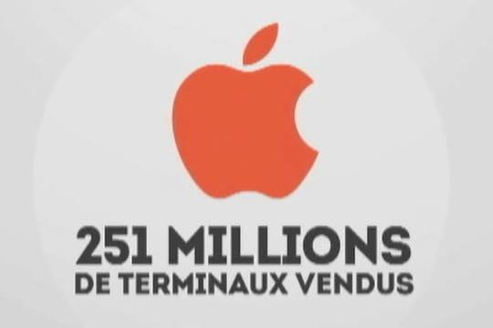 Les chiffres-clés d'Apple en 2012 en vidéo