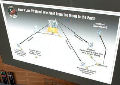 une liaison satellite pour suivre l'évènement.