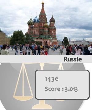 la russie est le 143e pays le plus sûr du monde.