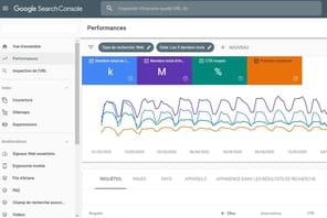 5astuces pour utiliser au mieux les données de la Search Console de Google