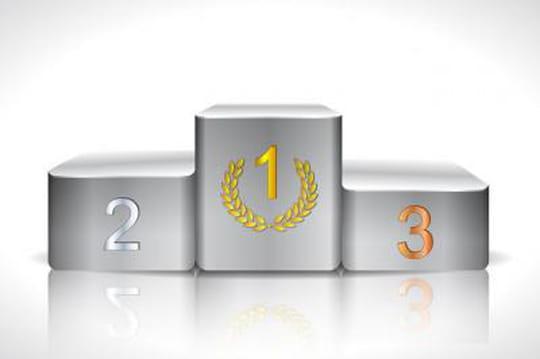 Candidatez aux Favor'i de l'e-commerce 2013!