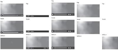 figure 2.1 - l'élément dans cinq navigateurs. de gauche à droite : firefox,