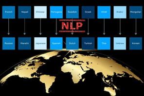 Facebook, Google et Microsoft dans la course à l'IA multilingue
