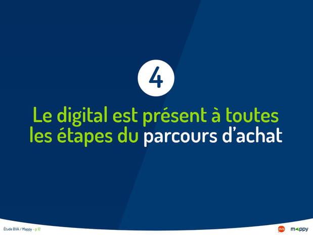 Le digital est présent à toutes les étapes du parcours d'achat
