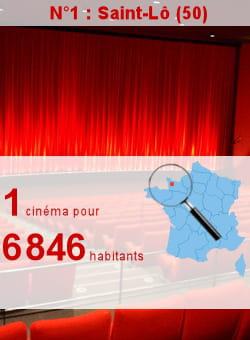 l'insee recense 3 cinémas à saint-lô.