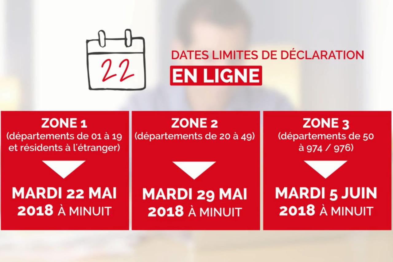 Date De Declaration D Impot 2019 Les Dates Limites Par Departement