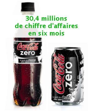 le coca-cola zero.