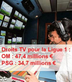 les matchs de l'om sont davantage diffusés sur canal+.