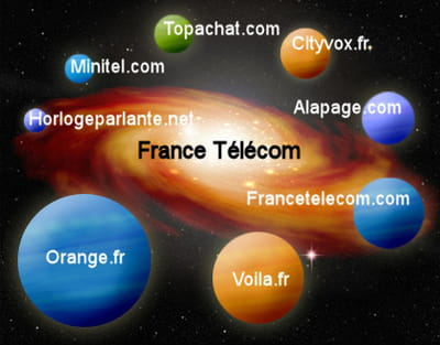 la galaxie web de france télécom