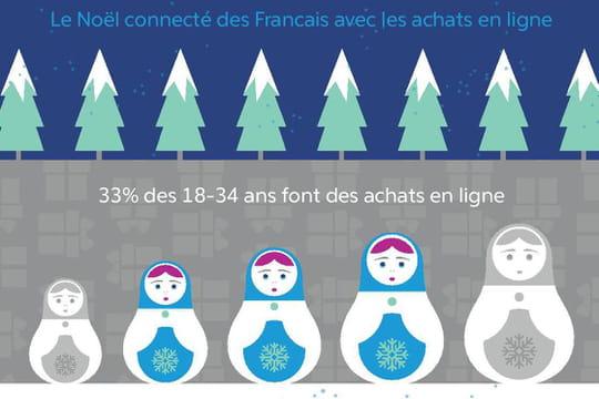 Infographie : le Noël e-commerce des Français est aussi transfrontalier
