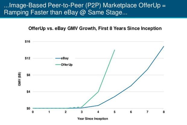 OfferUp vs eBay