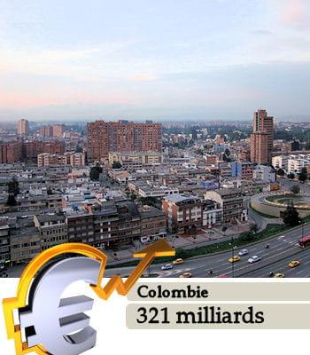 la colombie est le 28e pays le plus riche du monde.