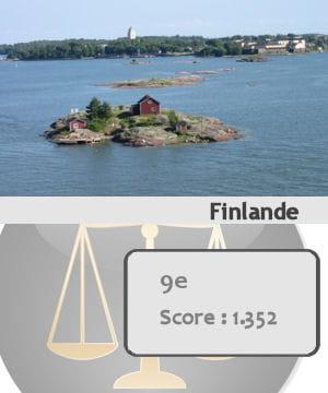 la finlande est le neuvième pays le plus sûr du monde.