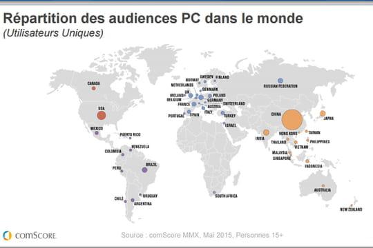 Démographie, mobilité et catégories consultées... le point sur l'audience digitale dans le monde