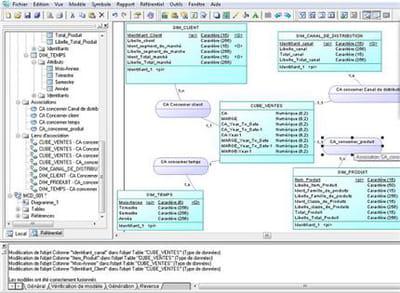 l'outil de modélisation des données et des processus sybase poweramc prend en