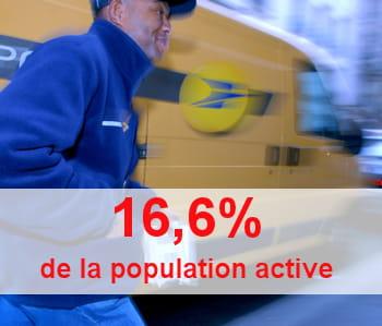 postes et télécommunications emploient 436 000 personnes.
