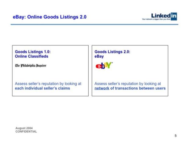 La révolution eBay