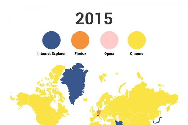 2015 : Chrome contrôle presque toute la planète