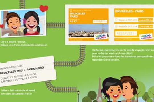 Infographie: les résultats de la campagne programmatique de Voyages-sncf en chiffres