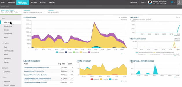 new relic pour app mobile key performance data