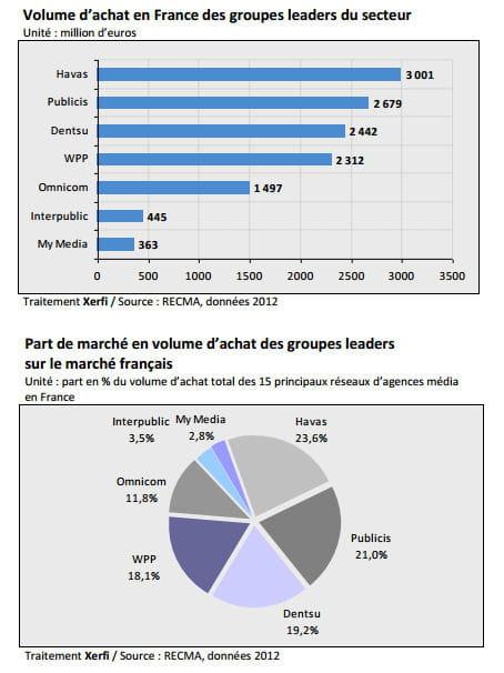 volumes d'ahcat