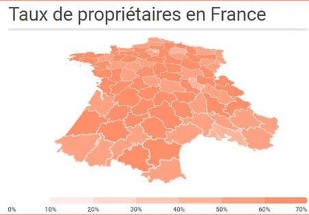 Certains Français sont plus propriétaires que d'autres