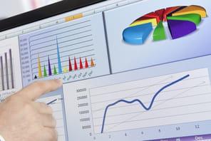 Outils de Web Analytics et de gestion de tag : les parts de marché en France mi-2015